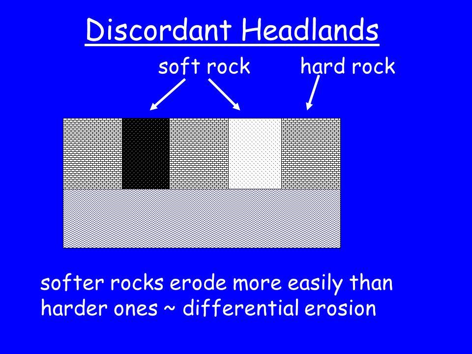 Discordant Headlands soft rock hard rock