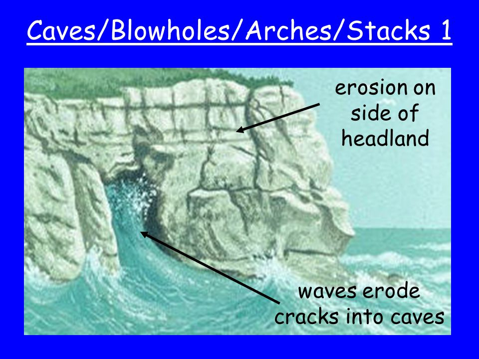 Caves/Blowholes/Arches/Stacks 1