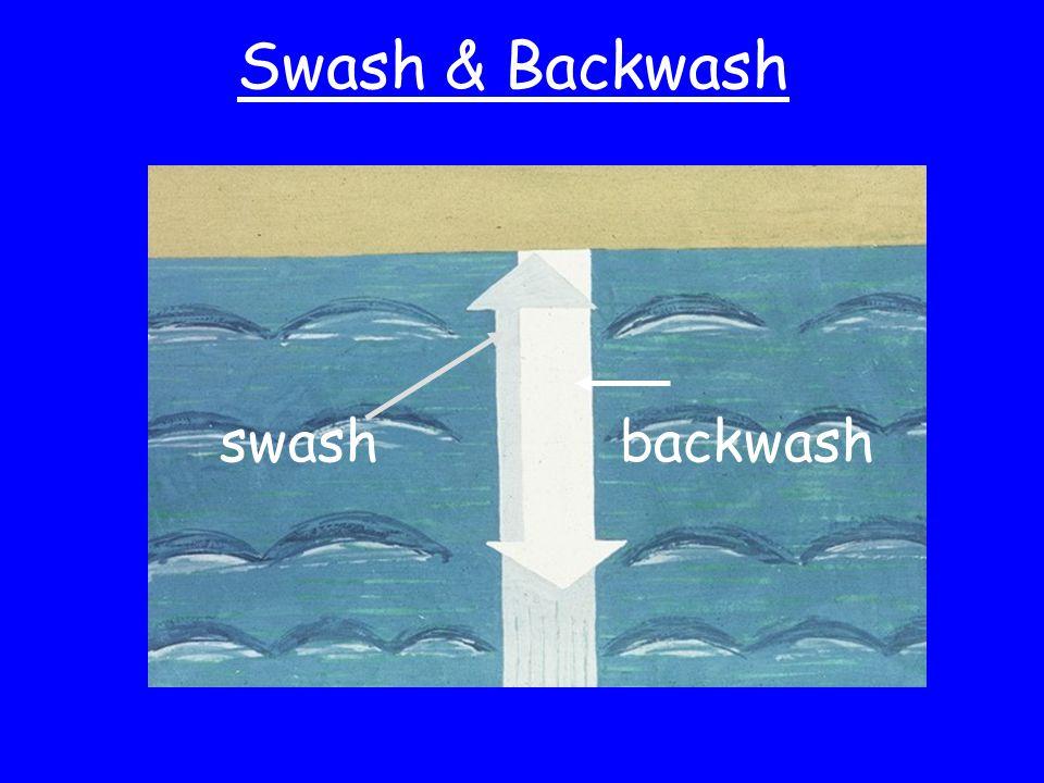 Swash & Backwash swash backwash