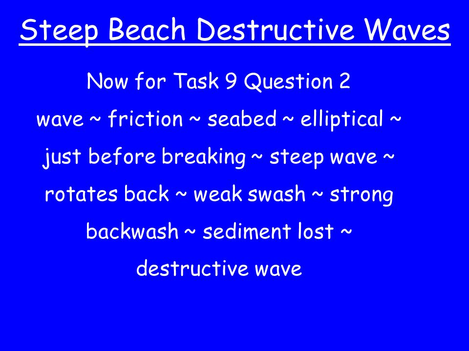 Steep Beach Destructive Waves