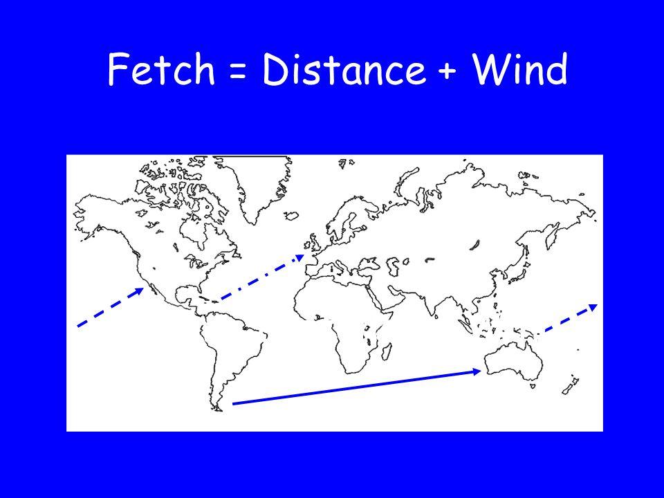 Fetch = Distance + Wind Fetch = Distance + Wind