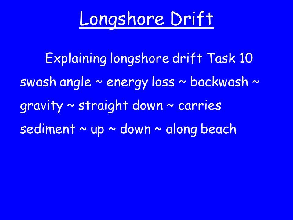 Explaining longshore drift Task 10