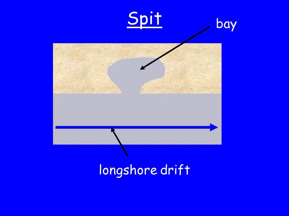 Spit bay longshore drift