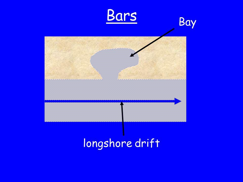 Bars Bay longshore drift