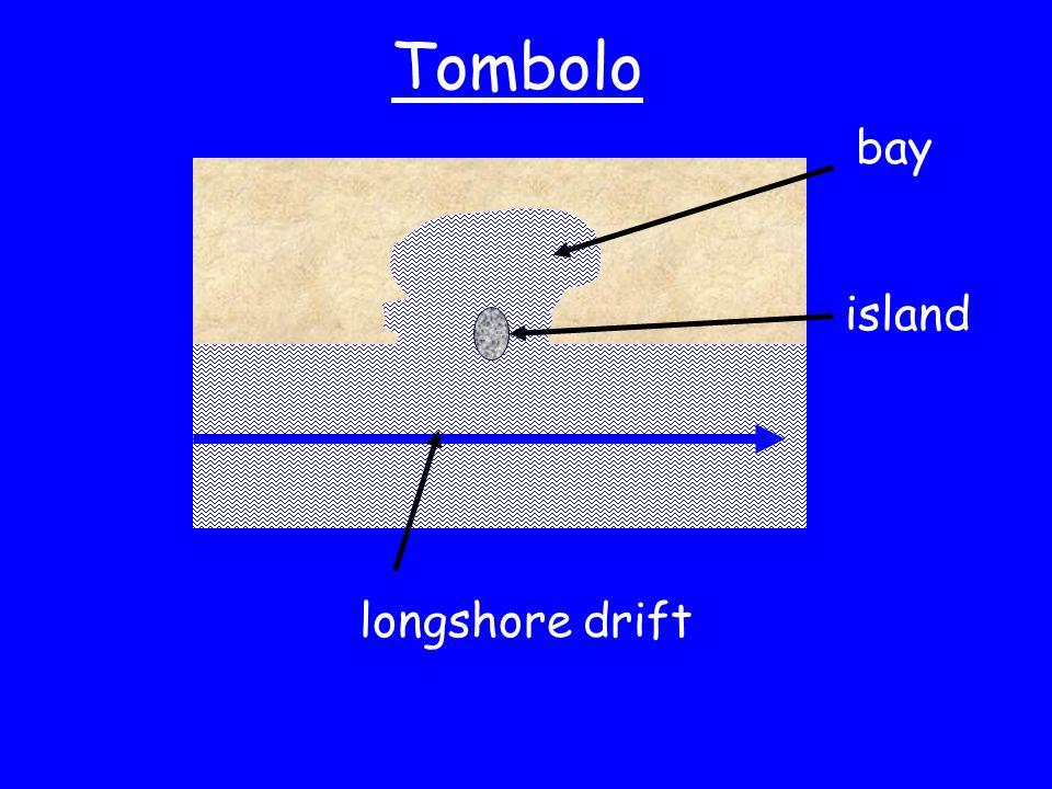 Tombolo bay island longshore drift