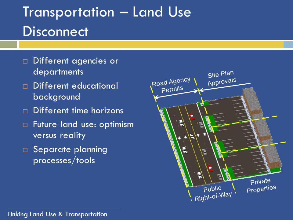 Transportation – Land Use Disconnect