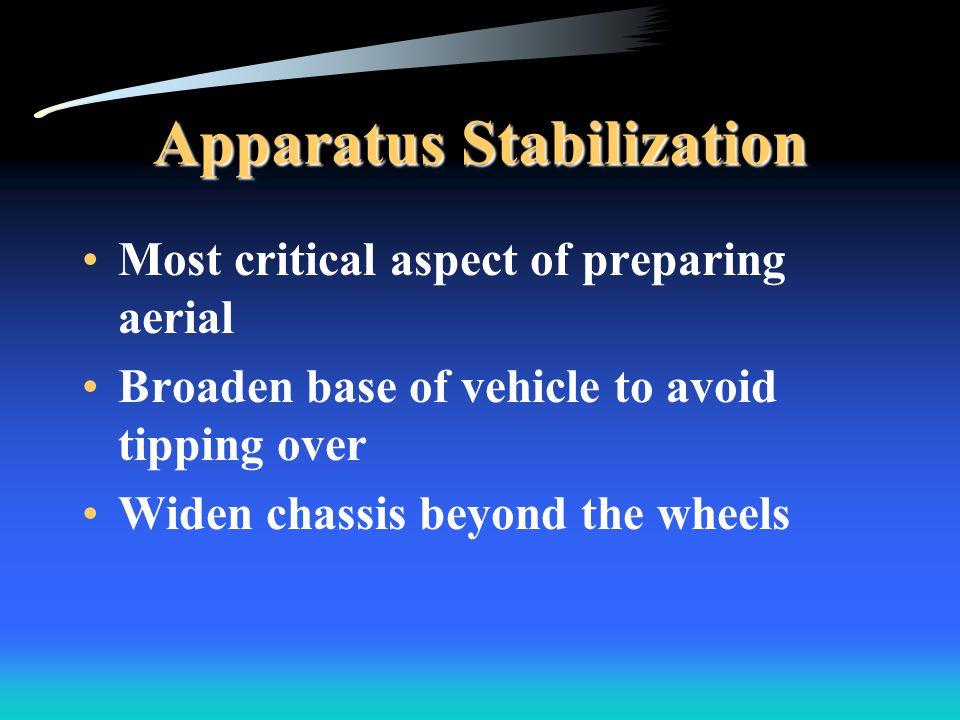 Apparatus Stabilization