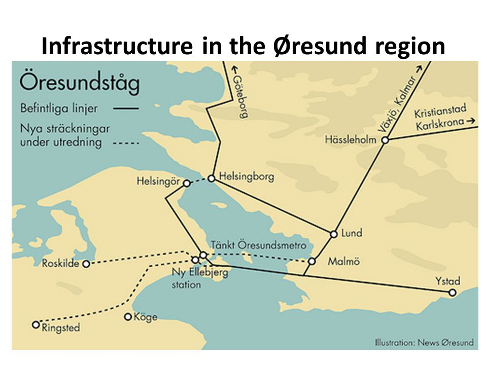 Infrastructure in the Øresund region