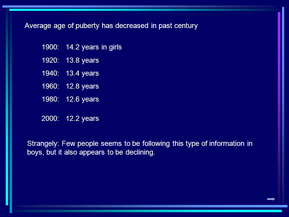 Average age of puberty has decreased in past century