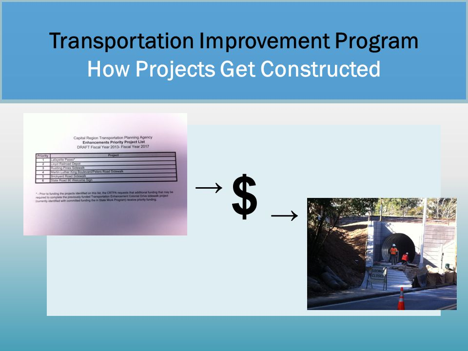 Transportation Improvement Program How Projects Get Constructed