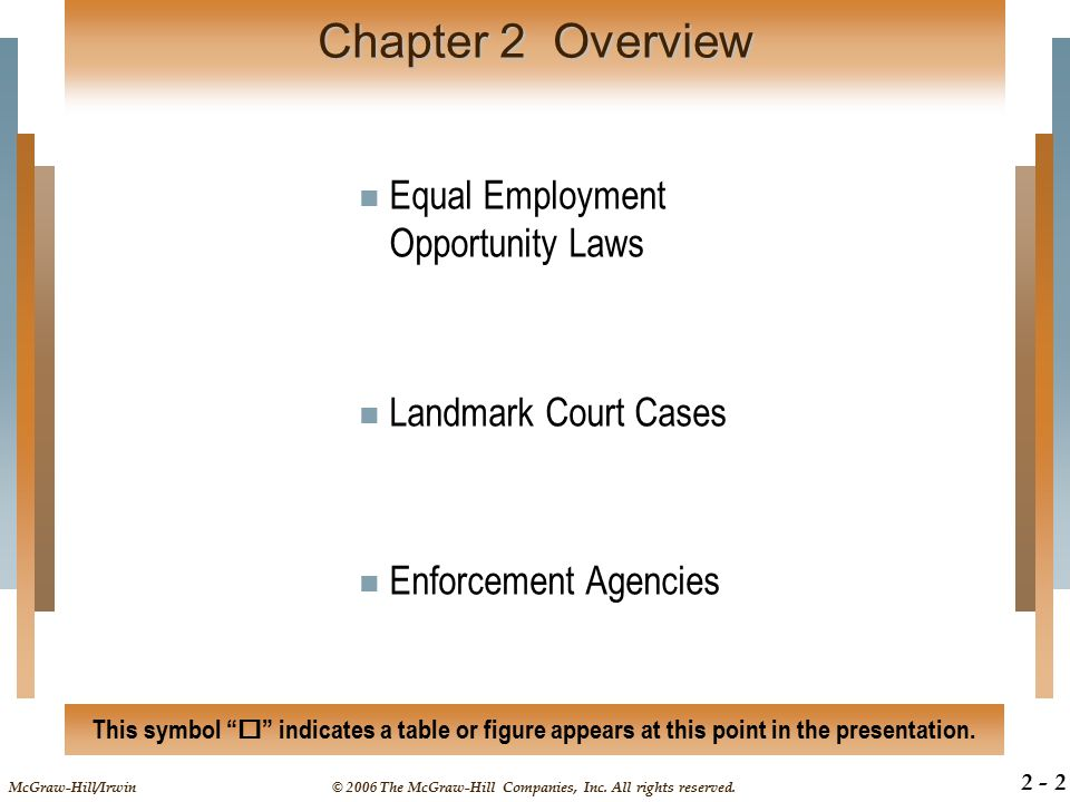 Chapter 2 Overview Equal Employment Opportunity Laws