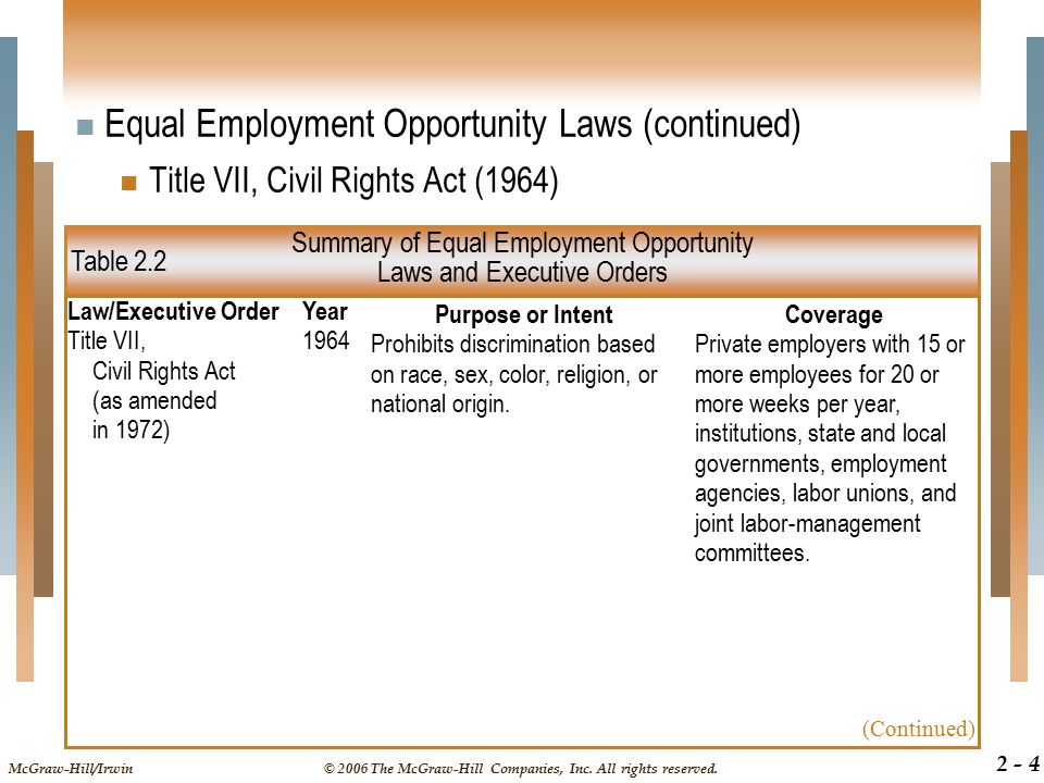 Equal Employment Opportunity Laws (continued)