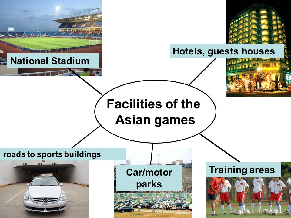 Facilities of the Asian games