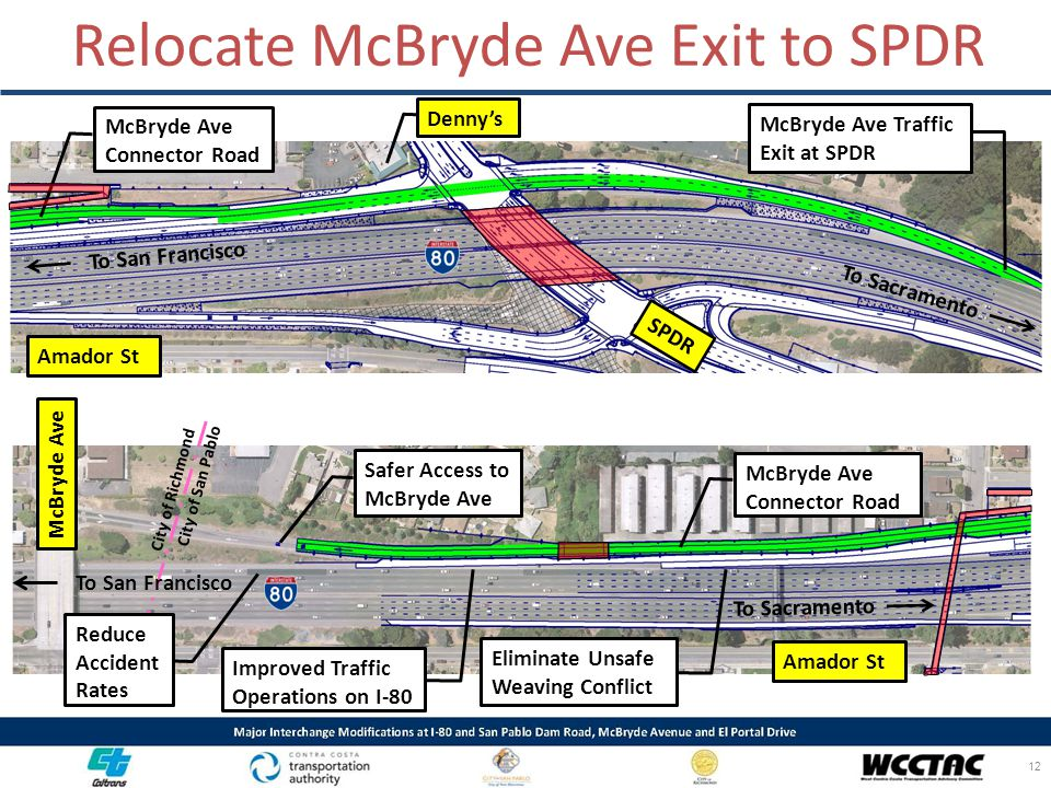 Relocate McBryde Ave Exit to SPDR