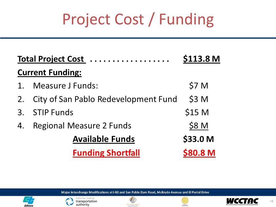 Project Cost / Funding Total Project Cost . . . . . . . . . . . . . . . . . . $113.8 M. Current Funding: