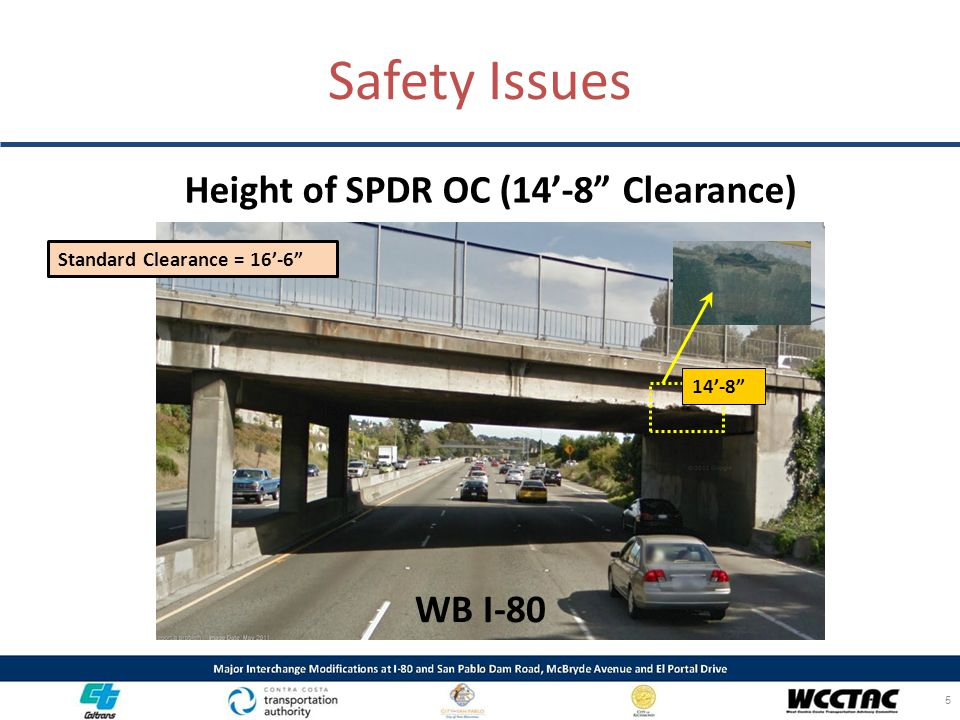 Height of SPDR OC (14'-8 Clearance)