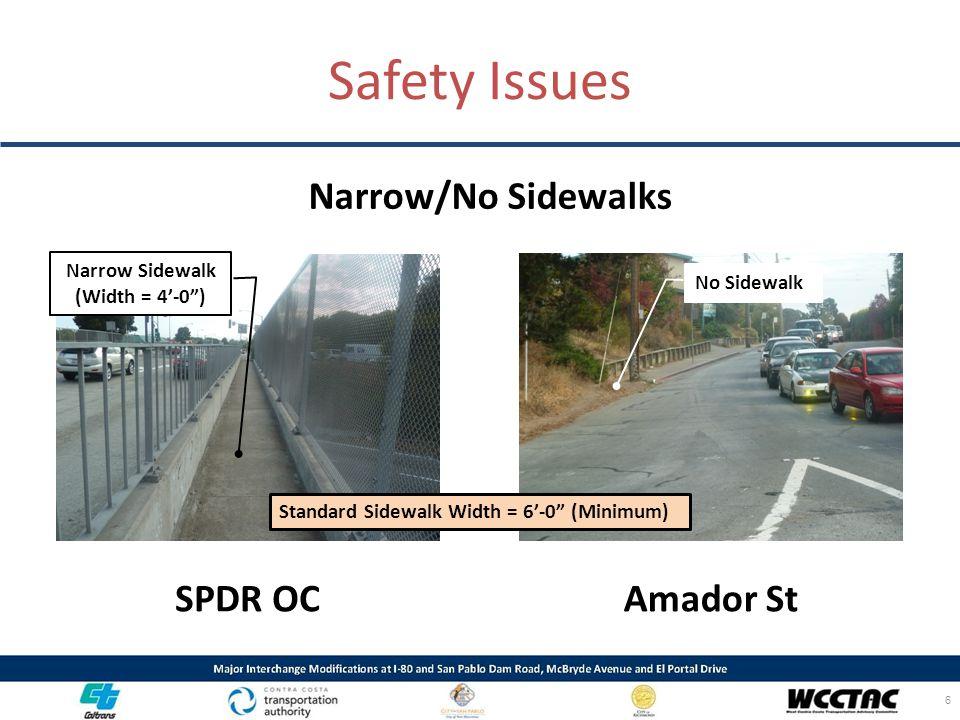 Safety Issues Narrow/No Sidewalks SPDR OC Amador St Narrow Sidewalk