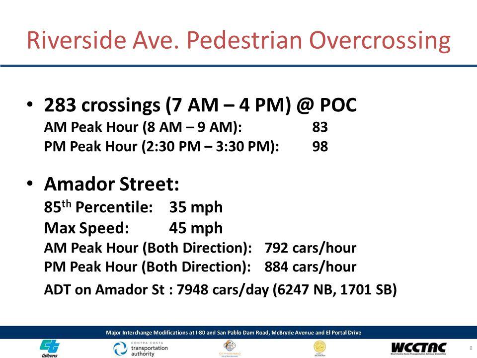 Riverside Ave. Pedestrian Overcrossing