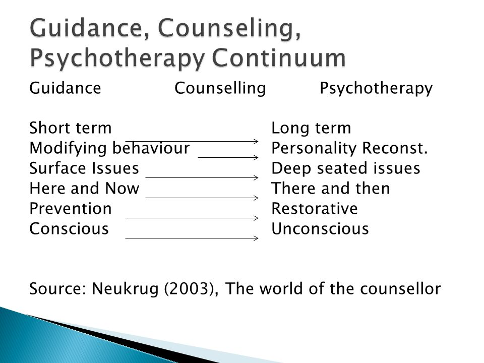 Guidance, Counseling, Psychotherapy Continuum