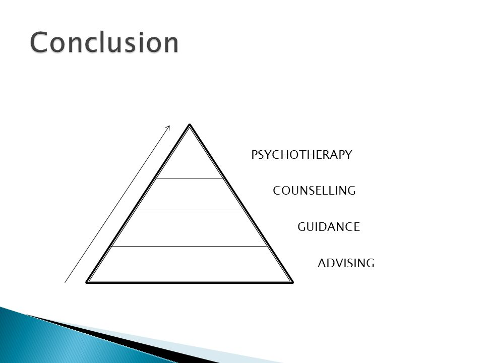Conclusion PSYCHOTHERAPY COUNSELLING GUIDANCE ADVISING