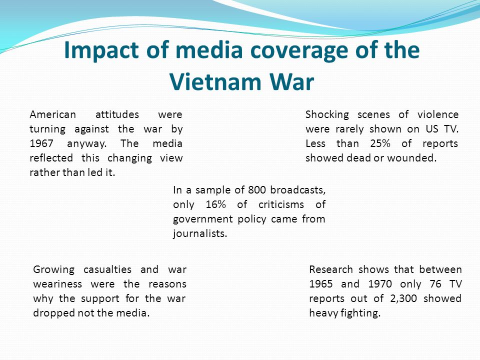 Impact of media coverage of the Vietnam War