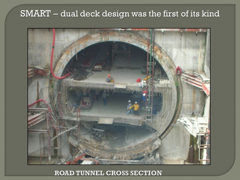 ROAD TUNNEL CROSS SECTION