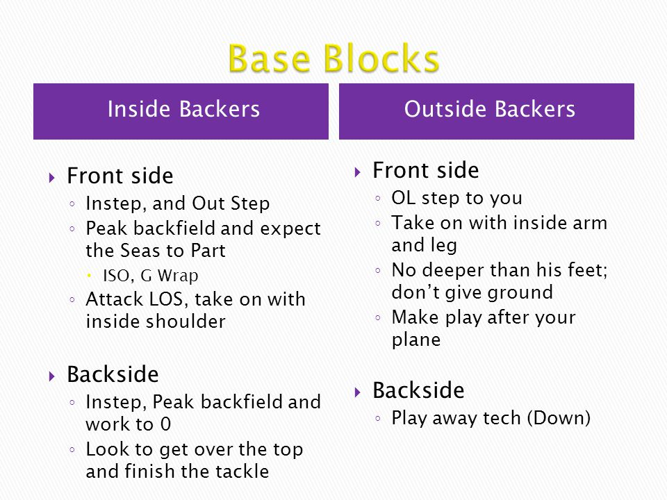 Base Blocks Inside Backers Outside Backers Front side Backside