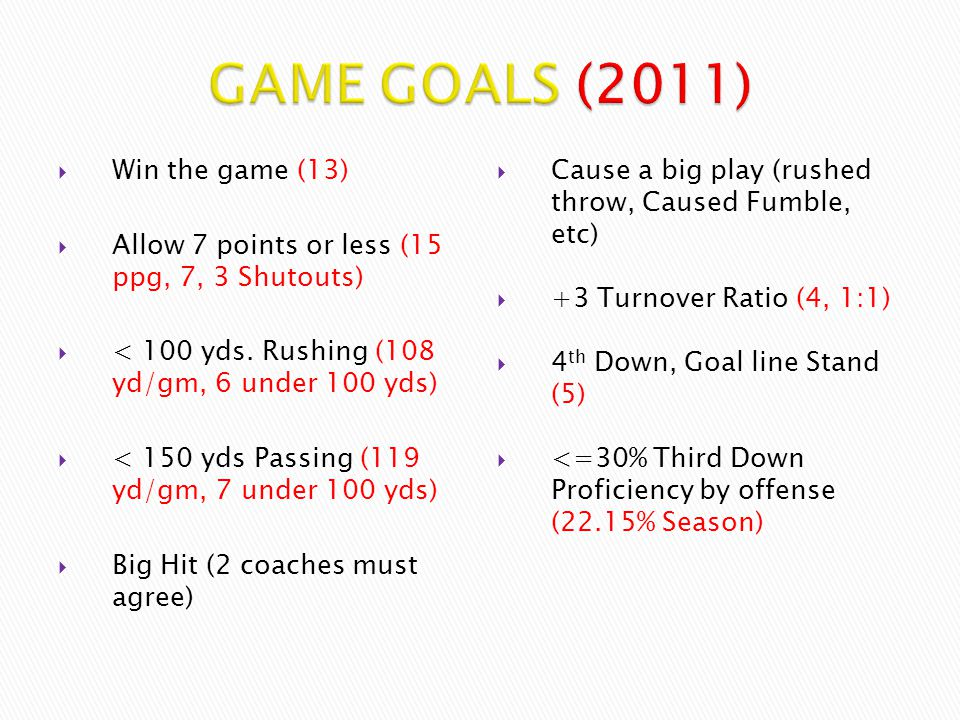 GAME GOALS (2011) Win the game (13)
