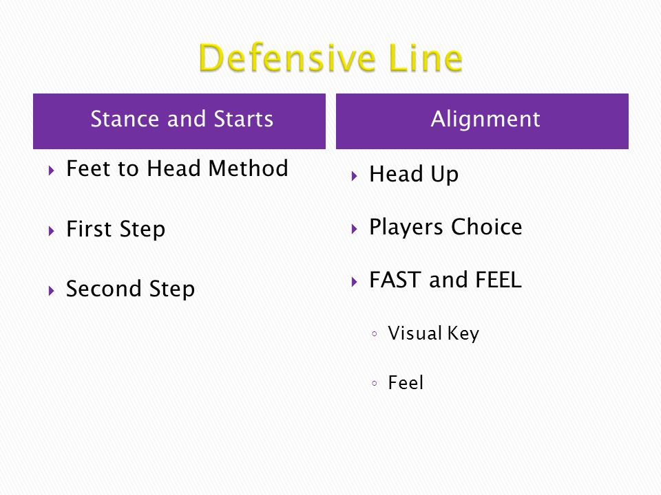 Defensive Line Stance and Starts Alignment Feet to Head Method