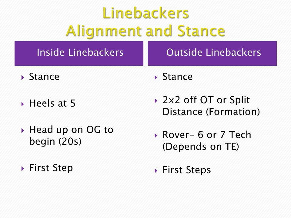Linebackers Alignment and Stance