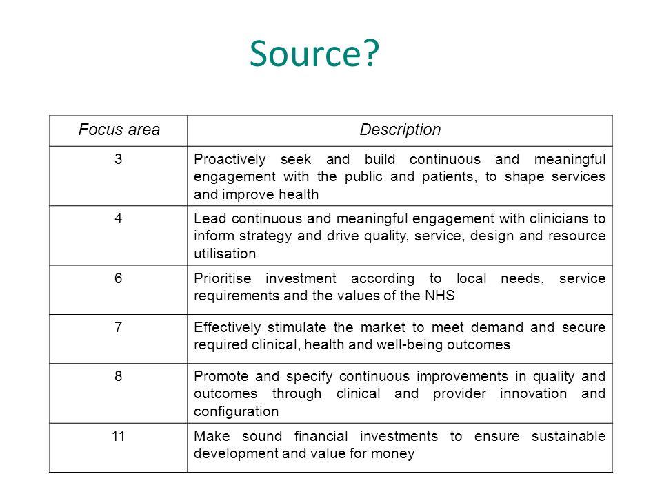 Source Focus area Description 3