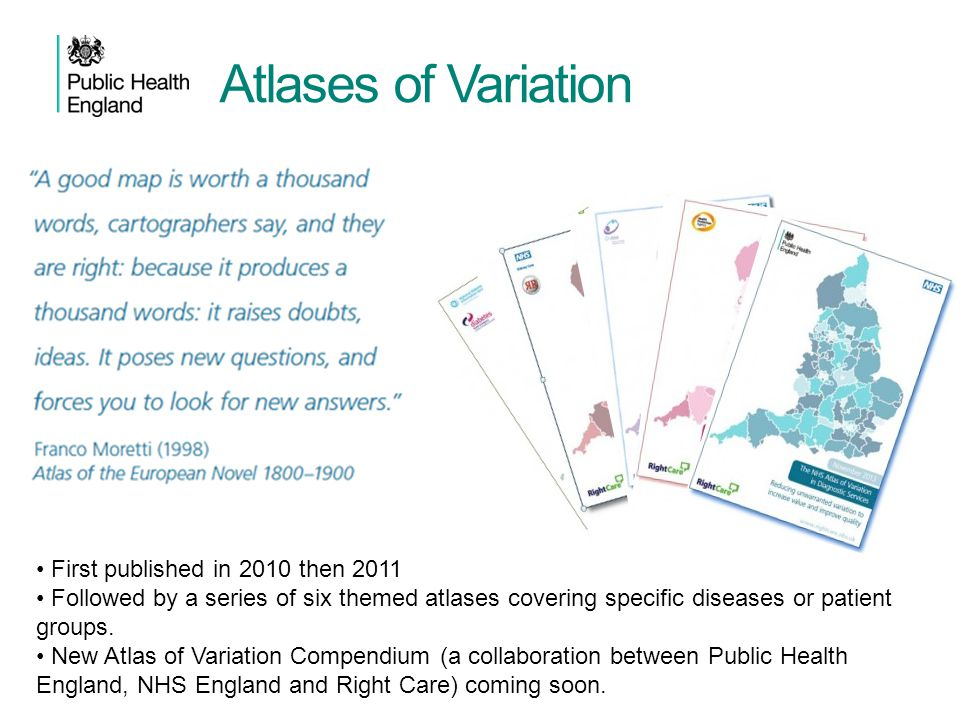 Atlases of Variation First published in 2010 then 2011