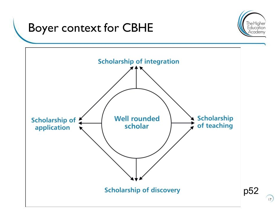 Boyer context for CBHE p52