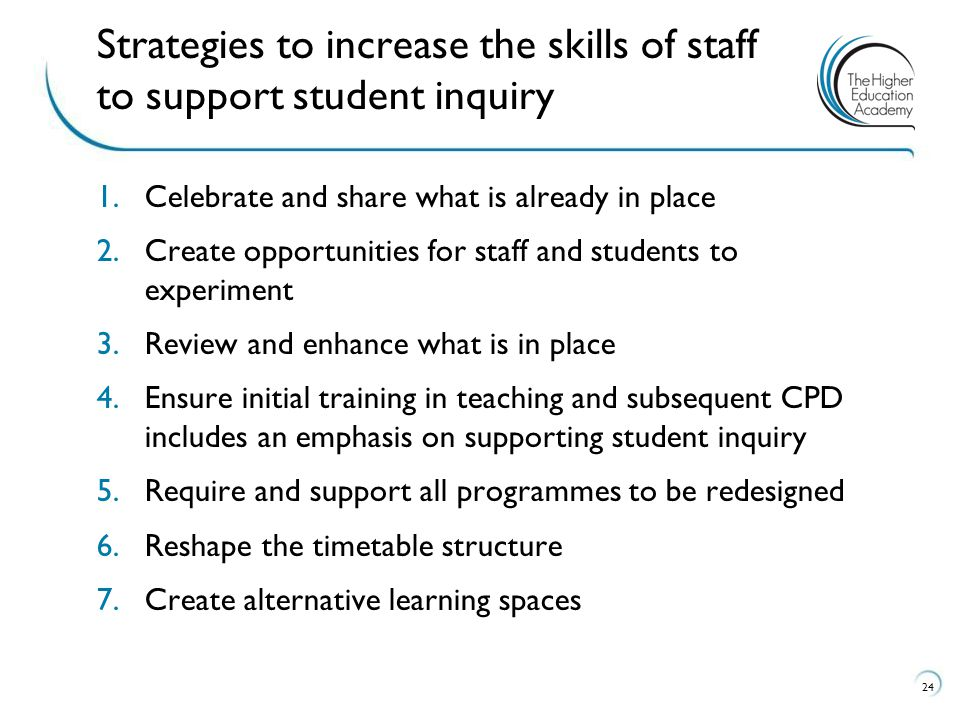 Strategies to increase the skills of staff to support student inquiry