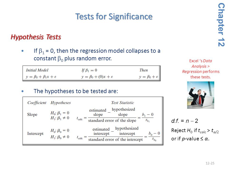Tests for Significance