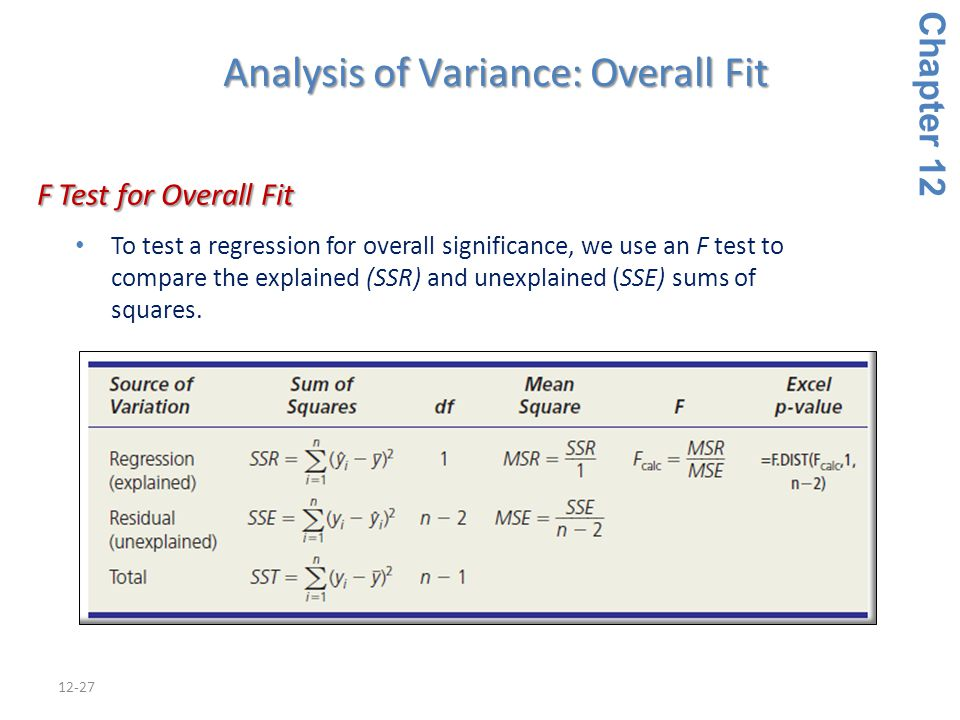 Analysis of Variance: Overall Fit