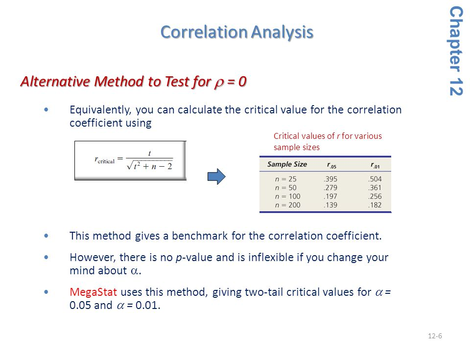 Correlation Analysis Chapter 12 Alternative Method to Test for  = 0