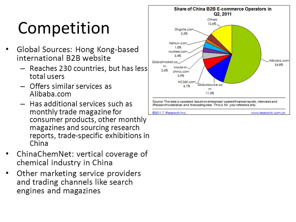 Competition Global Sources: Hong Kong-based international B2B website