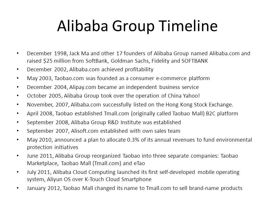 Alibaba Group Timeline