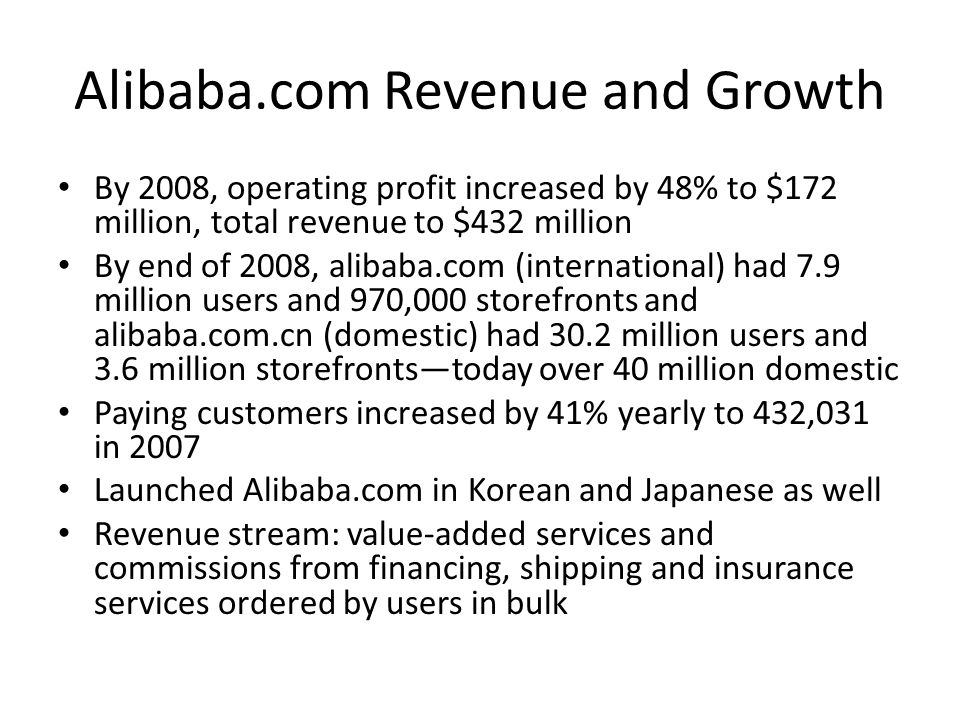 Alibaba.com Revenue and Growth
