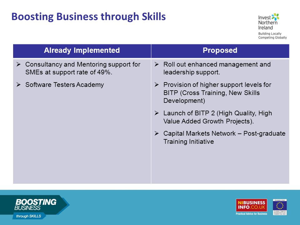 Boosting Business through Skills