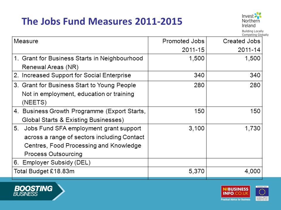 The Jobs Fund Measures 2011-2015