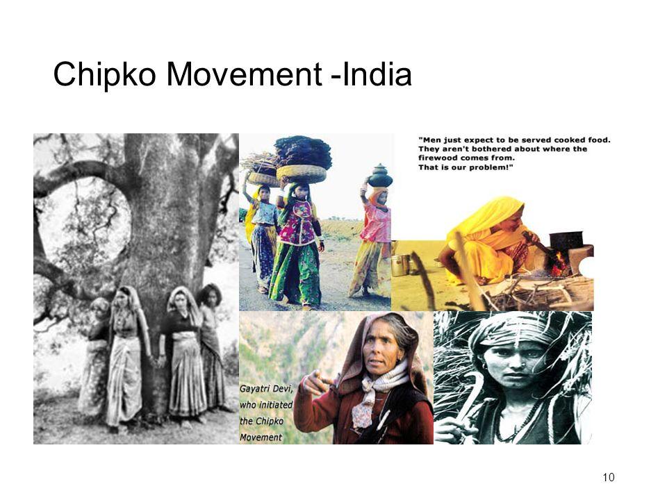 Chipko Movement -India