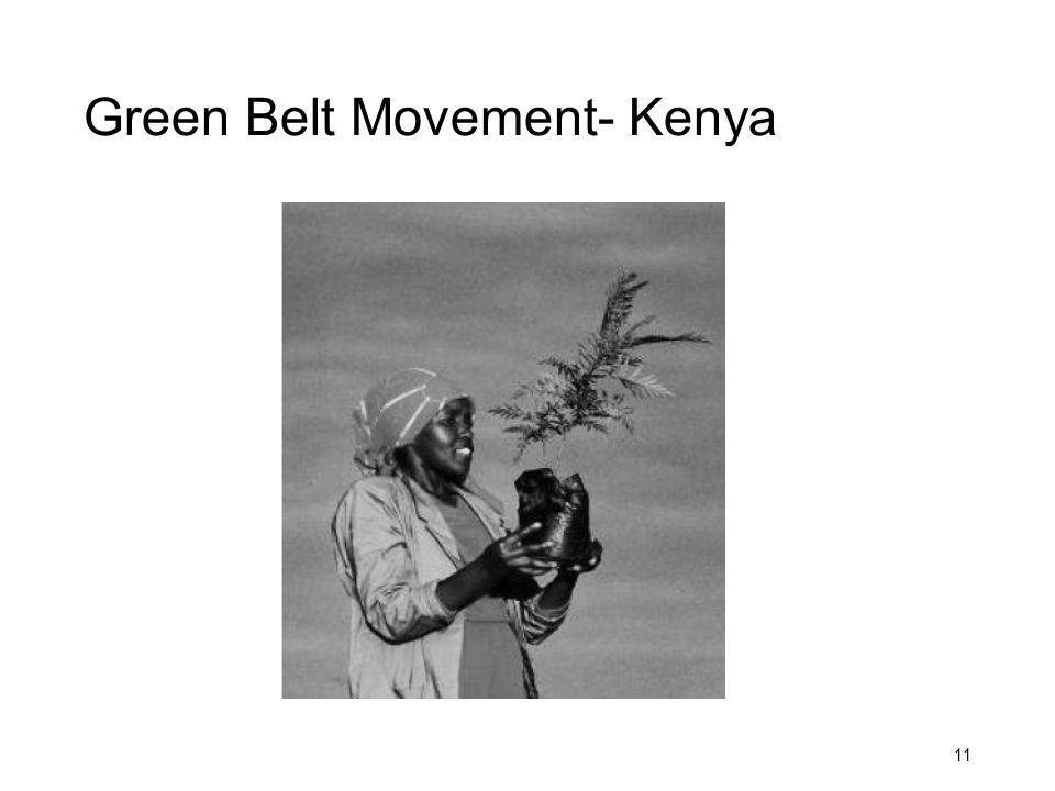 Green Belt Movement- Kenya