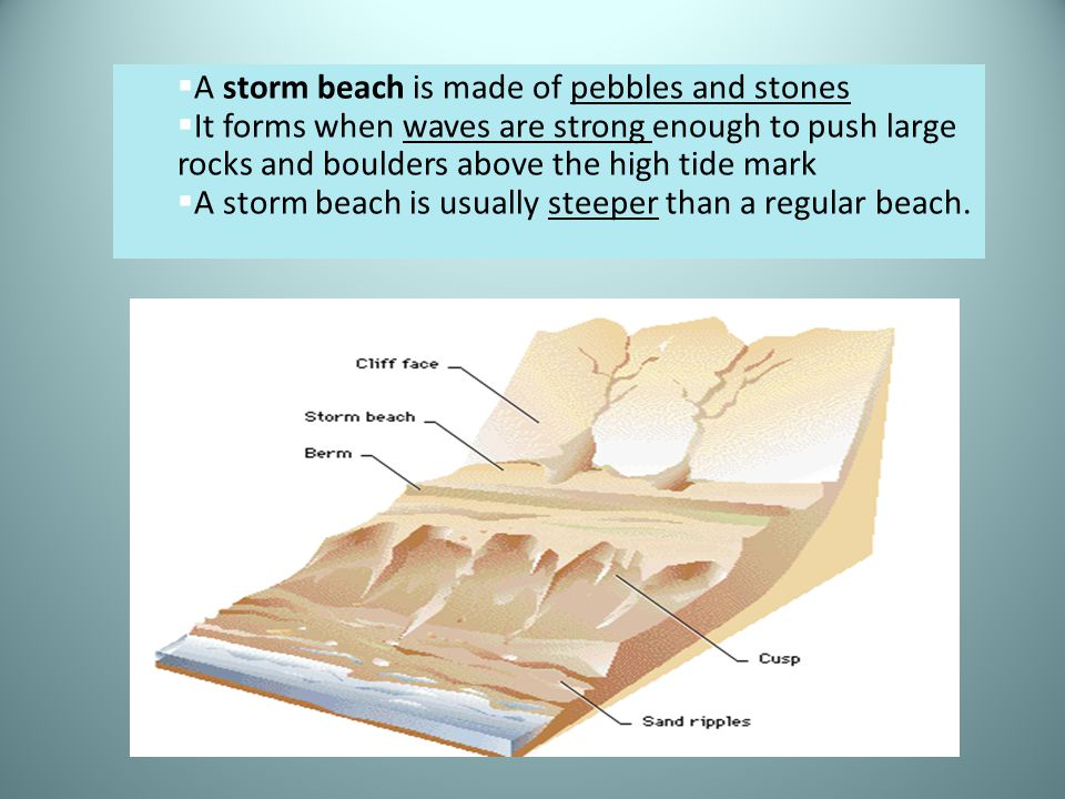 A storm beach is made of pebbles and stones