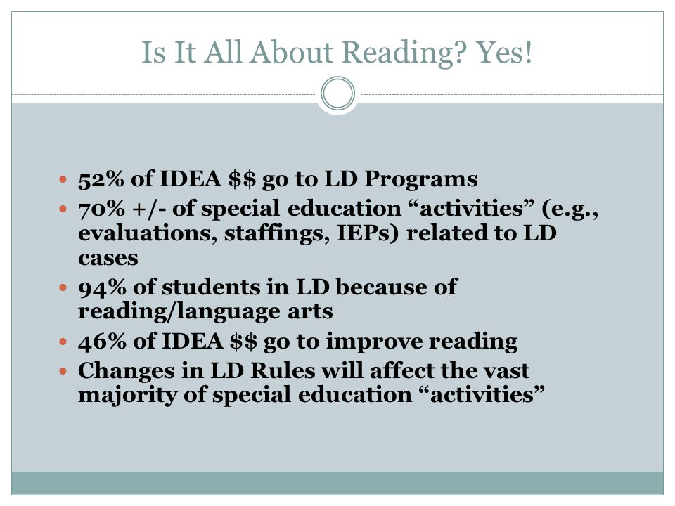 Is It All About Reading Yes!