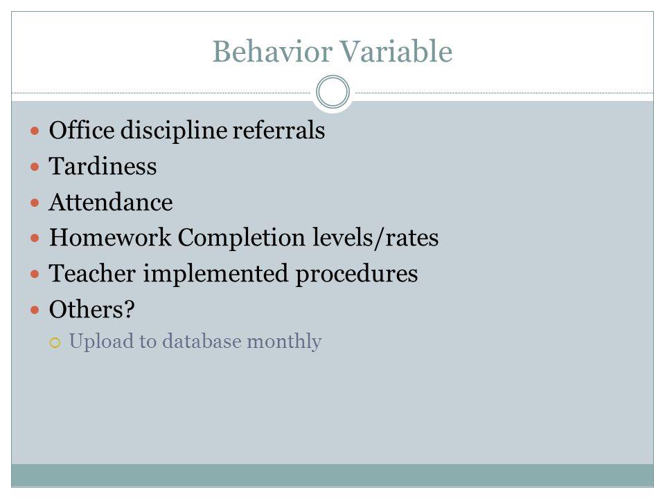 Behavior Variable Office discipline referrals Tardiness Attendance