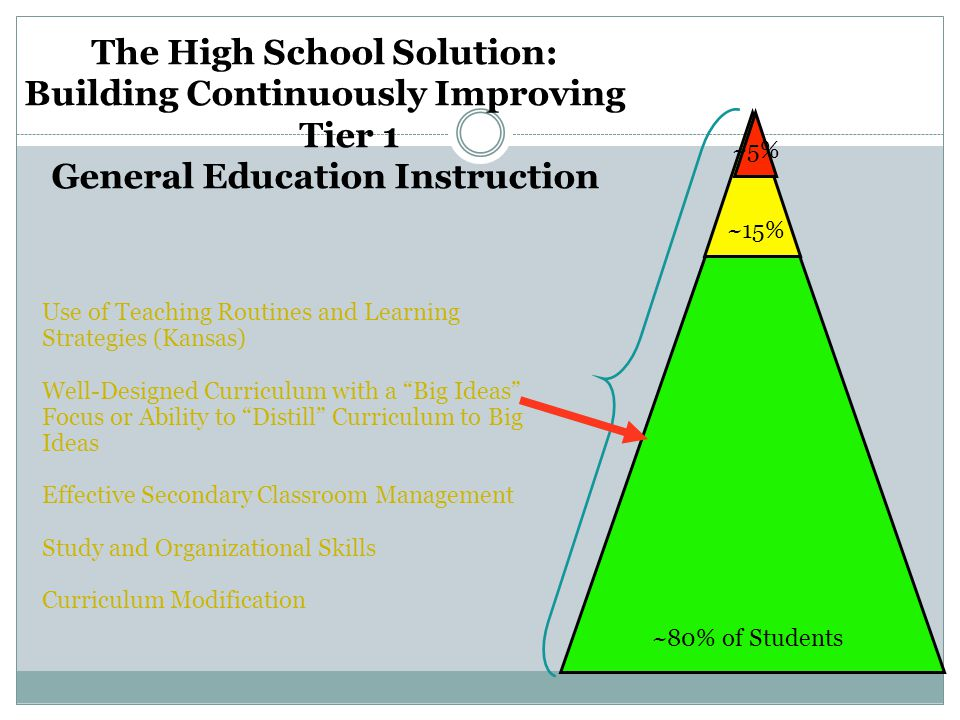 The High School Solution: Building Continuously Improving Tier 1