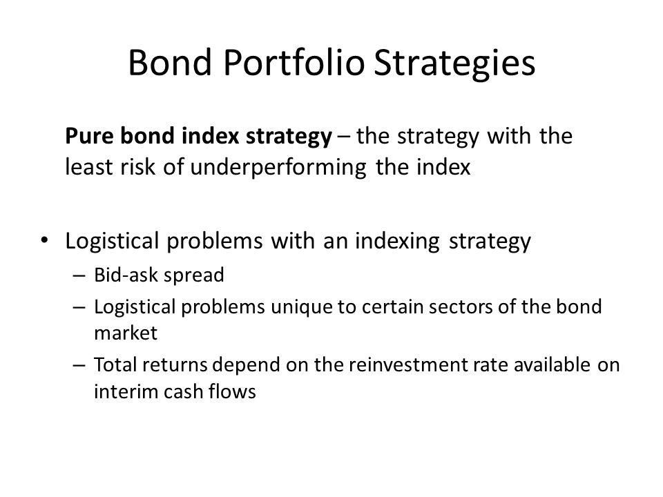 Bond Portfolio Strategies
