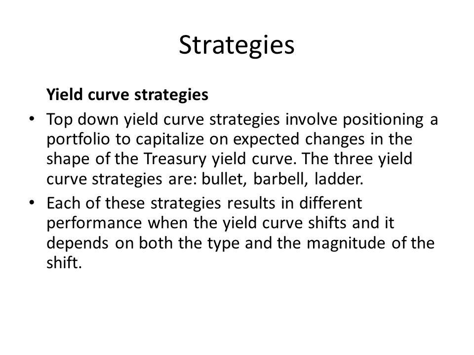 Strategies Yield curve strategies